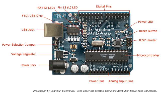02-Arduino