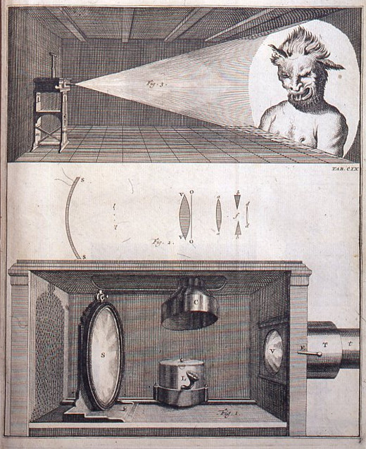 A engraved page of Willem 's Gravesande's 1720 book Physices Elementa Mathematica with Jan van Musschenbroek's magic lantern projecting a monster.